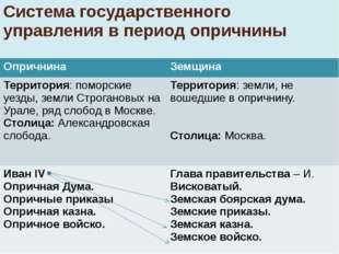 Система государственного управления в период опричнины Опричнина Земщина Терр