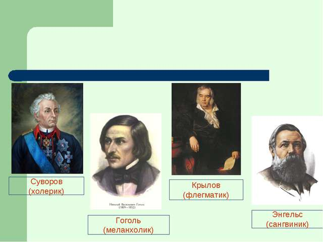 Суворов (холерик) Гоголь (меланхолик) Крылов (флегматик) Энгельс (сангвиник)