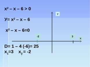 х2 – х – 6 > 0 У= х2 – х – 6 х2 – х – 6=0 D= 1 – 4 (-6)= 25 х1=3 х2 = -2 У Х