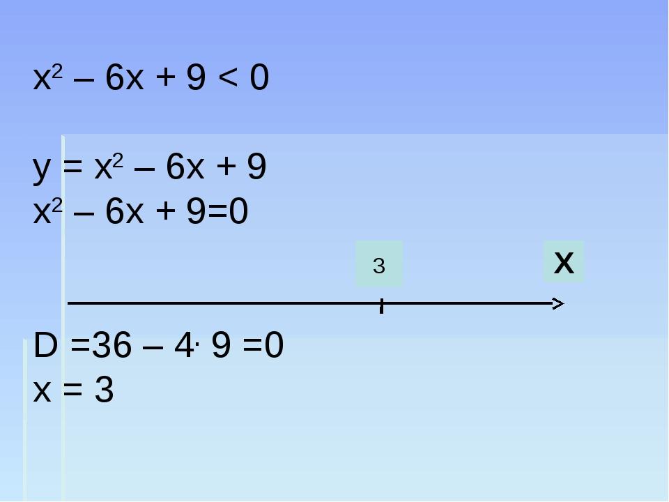 х2 – 6х + 9 < 0 у = х2 – 6х + 9 х2 – 6х + 9=0 D =36 – 4. 9 =0 х = 3 3 Х