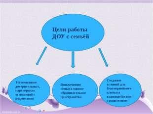 Цели работы ДОУ с семьёй Установление доверительных, партнерских отношений с