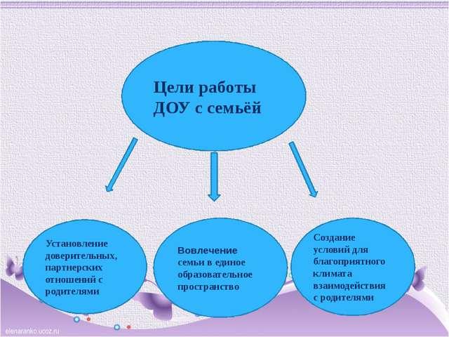 Цели работы ДОУ с семьёй Установление доверительных, партнерских отношений с...