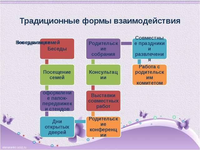 Традиционные формы взаимодействия