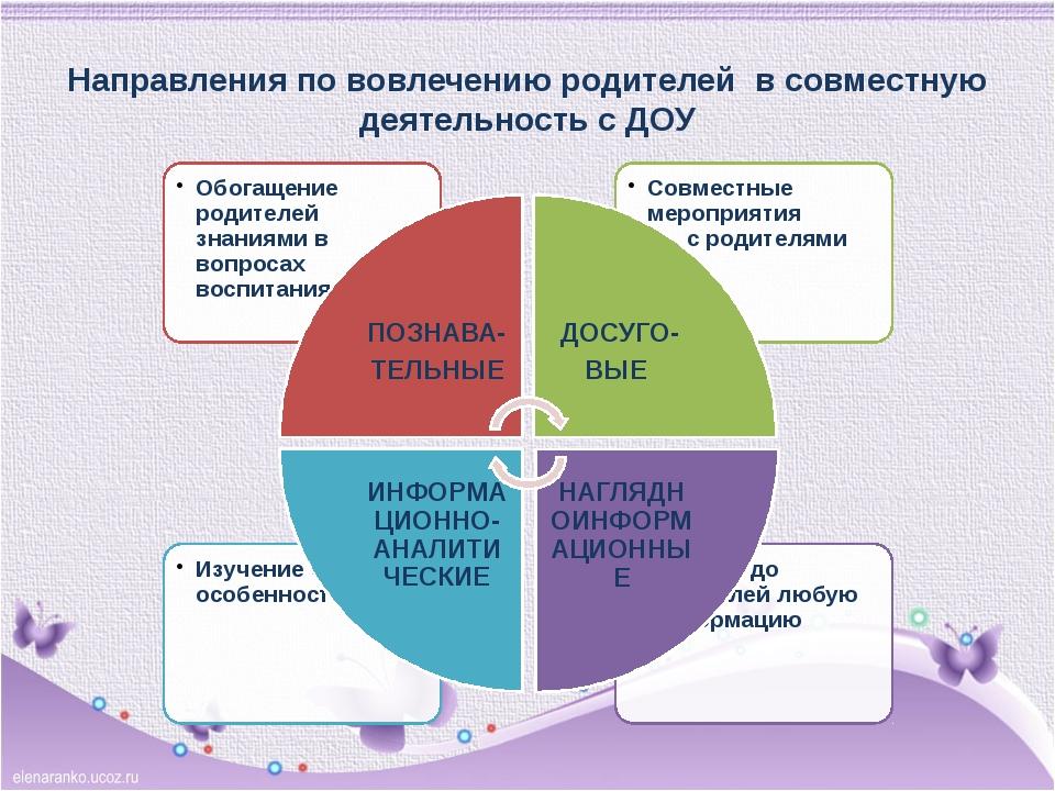 Направления по вовлечению родителей в совместную деятельность с ДОУ