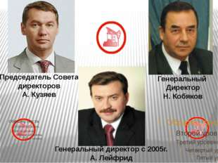 Председатель Совета директоров А. Кузяев Генеральный Директор Н. Кобяков Ген