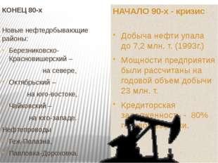 КОНЕЦ 80-х Новые нефтедобывающие районы: Березниковско-Красновишерский – на