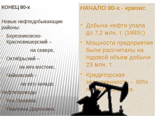КОНЕЦ 80-х Новые нефтедобывающие районы: Березниковско-Красновишерский – на...