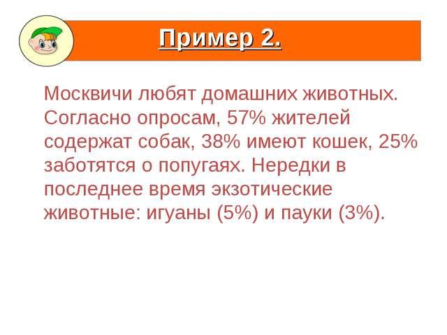 Москвичи любят домашних животных. Согласно опросам, 57% жителей содержат соб...