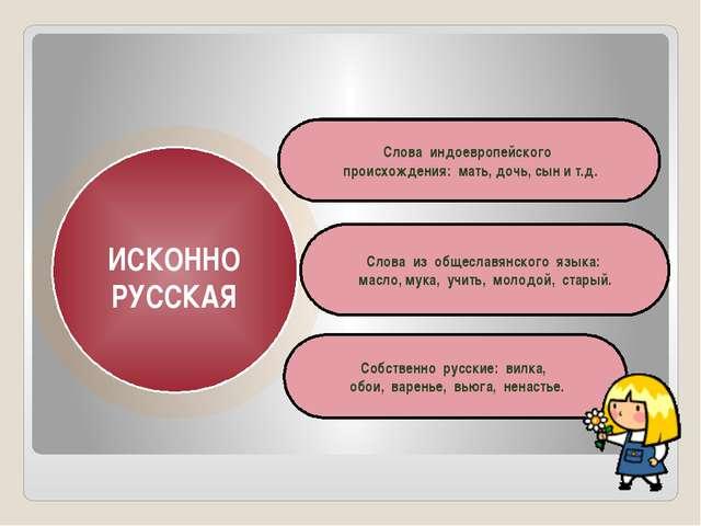 www.themegallery.com Слова индоевропейского происхождения: мать, дочь, сын и...