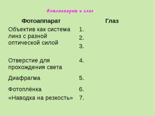 Домашнее задание §49, вопросы после параграфа, выполнить лабораторную работу