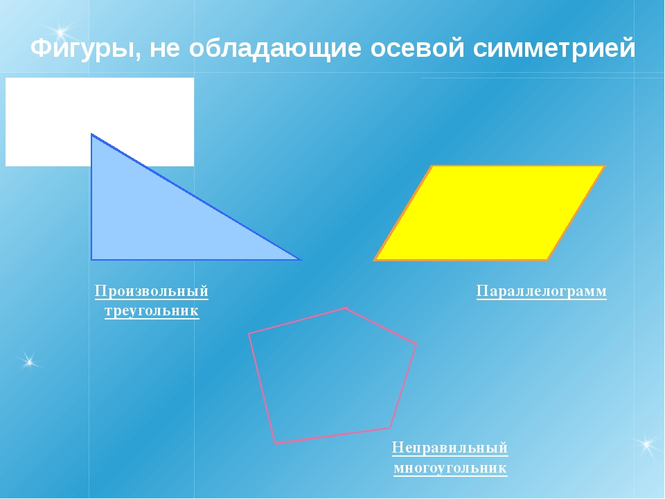 Построение Точки, симметричной данной Отрезка, симметричного данному Треугол...