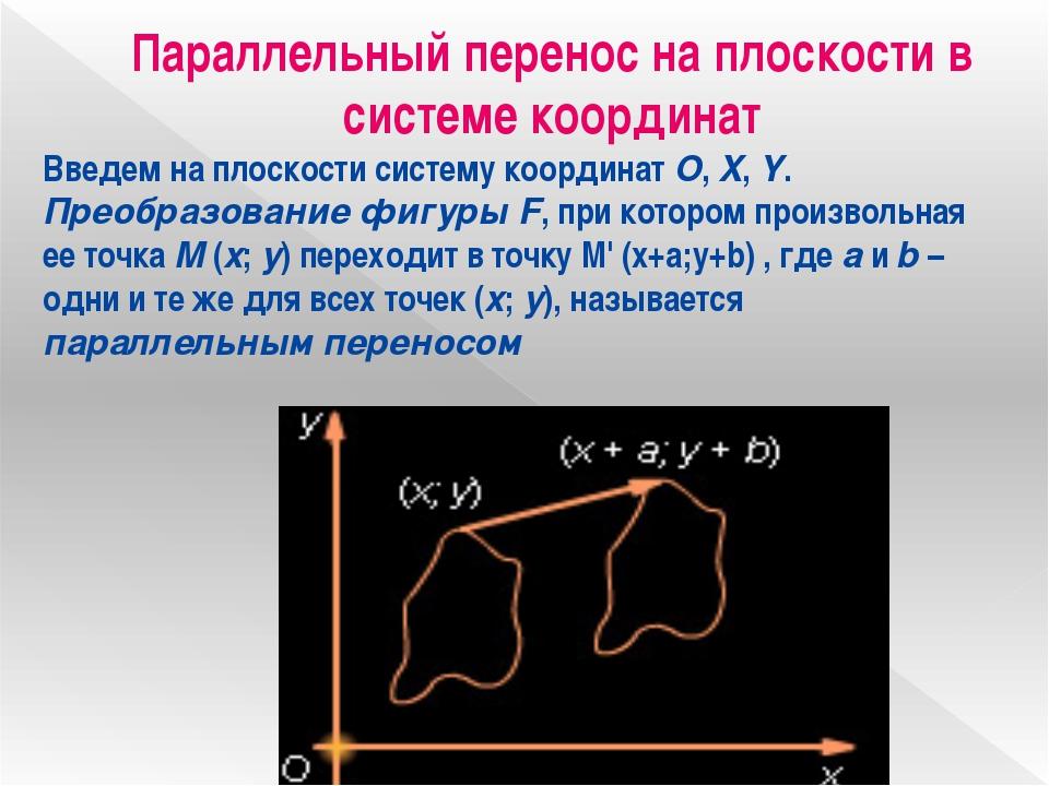 Параллельный перенос на плоскости в системе координат Введем на плоскости сис...
