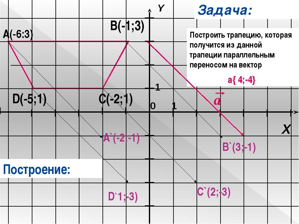 А(-6:3) В(-1;3) С(-2;1) D(-5;1) Построить трапецию, которая получится из дан...