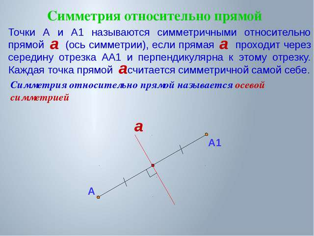 Симметрия относительно прямой А Симметрия относительно прямой называется осев...
