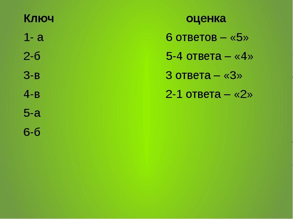 Ключ оценка 1- а 6 ответов – «5» 2-б 5-4 ответа – «4» 3-в 3 ответа – «3» 4-в...