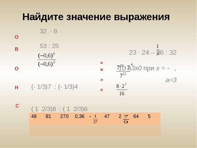 О В О Н С 32 ∙ 9 53 : 25 (- 1/3)7 : (- 1/3)4 ( 1 2/3)8 : ( 1 2/3)6 О М Л О 2...