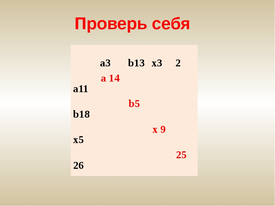 Проверь себя a3 b13 x3 2 a11 а14 b18 b5 x5 х9 26 25