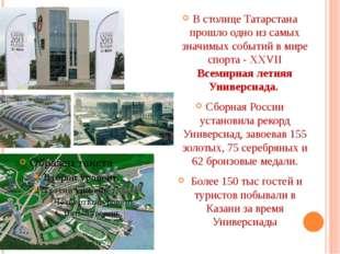 В столице Татарстана прошло одно из самых значимых событий в мире спорта - X