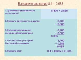 Выполните сложение 8,4 + 0,685 1. Уравняйте количество знаков после запятой 8