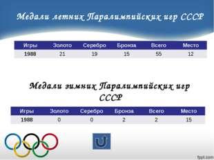 Иван Гончаров Мастер спорта международного класса С 1998 года занимался санн