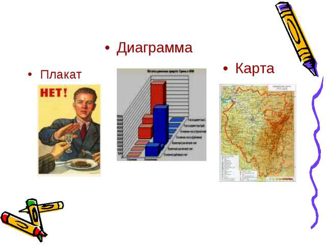 Плакат Диаграмма Карта