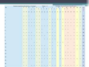 Анализ комплексной работы «Саксаул» Класс3б.Учитель:БасоваЕленаМихайловна №