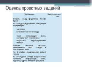 Оценка проектных заданий Требования Выполнено или нет Создать слайд средствам