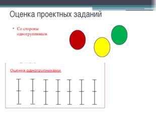Оценка проектных заданий Со стороны одногруппников У группы, работающей над о