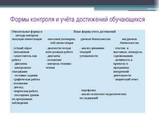 Формы контроля и учёта достижений обучающихся Обязательные формы и методы кон