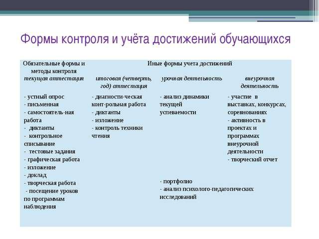 Формы контроля и учёта достижений обучающихся Обязательные формы и методы кон...