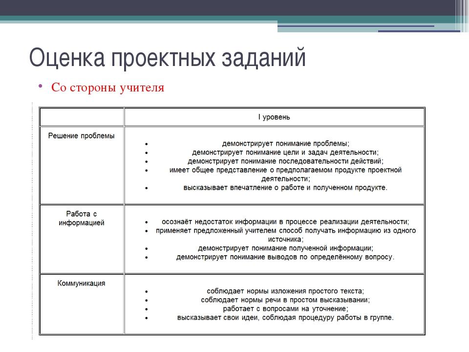 Оценка проектных заданий Со стороны учителя На этапе представления проекта оц...
