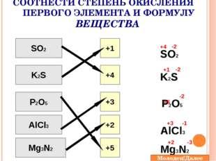 СООТНЕСТИ CТЕПЕНЬ ОКИСЛЕНИЯ ПЕРВОГО ЭЛЕМЕНТА И ФОРМУЛУ ВЕЩЕСТВА SO2 K2S P2O5