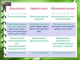 Цыганок Виктория Сергеевна