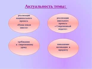 Актуальность темы: реализация национального проекта «Наша новая школа» реализ