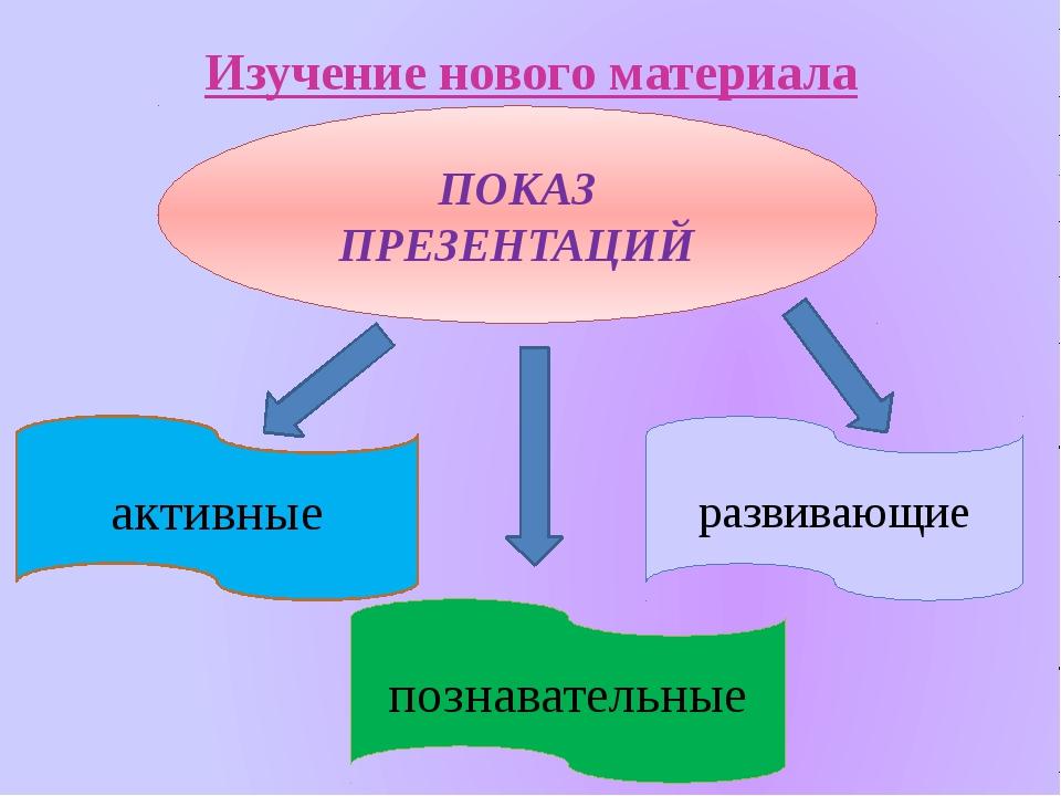 Изучение нового материала ПОКАЗ ПРЕЗЕНТАЦИЙ активные познавательные развивающие
