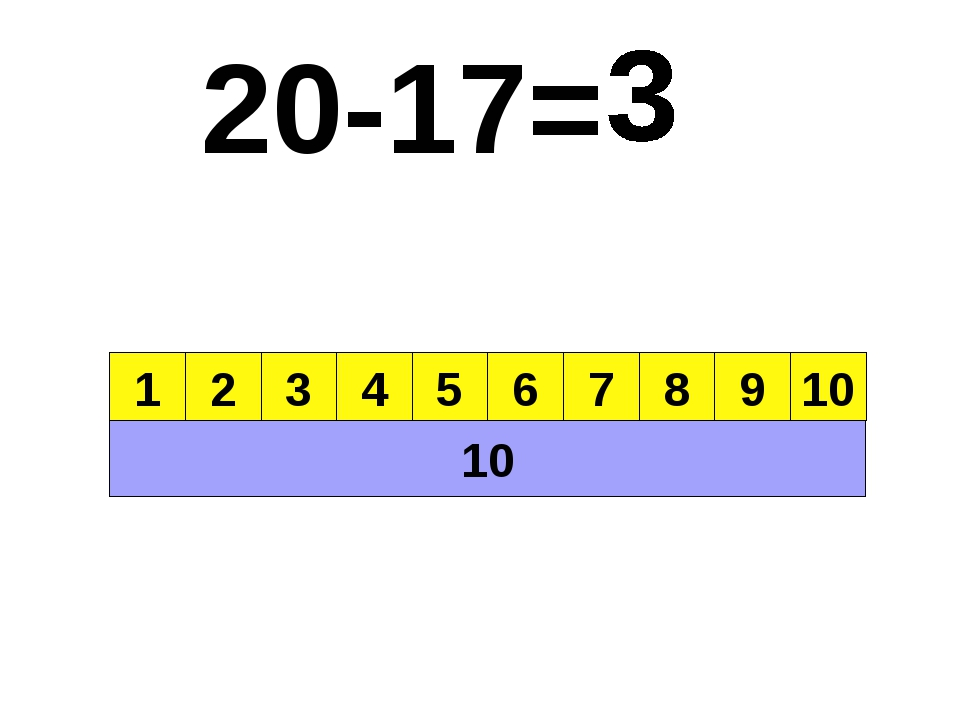 20-17= 10 1 2 3 4 5 6 7 8 9 10