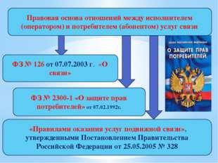 Правовая основа отношений между исполнителем (оператором) и потребителем (аб