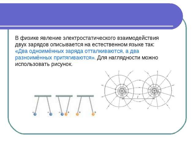 В физике явление электростатического взаимодействия двух зарядов описывается...