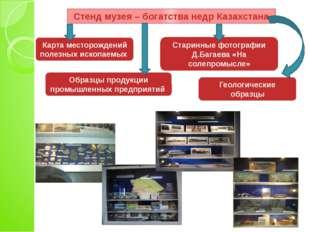 Стенд музея – богатства недр Казахстана Карта месторождений полезных ископаем