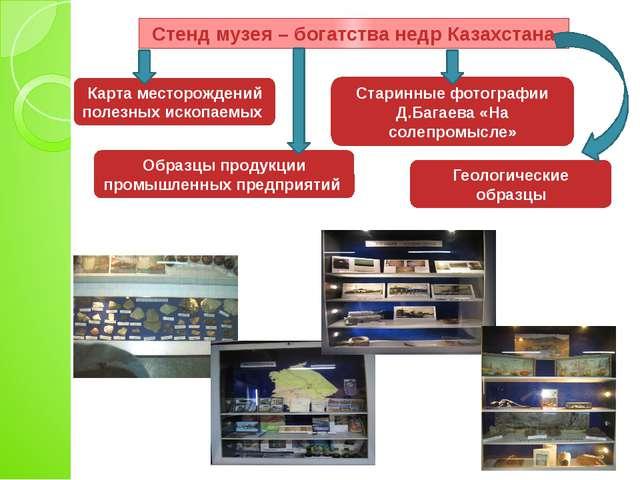 Стенд музея – богатства недр Казахстана Карта месторождений полезных ископаем...