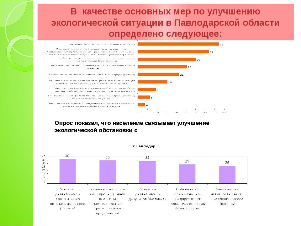 Опрос показал, что население связывает улучшение экологической обстановки с В...