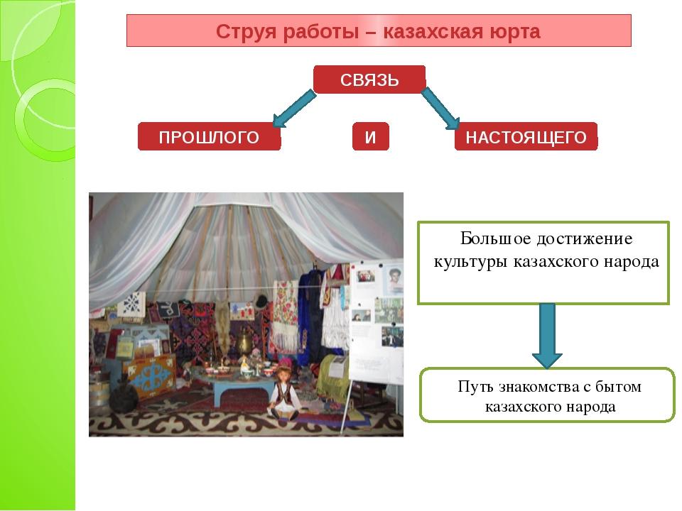 Большое достижение культуры казахского народа Струя работы – казахская юрта С...