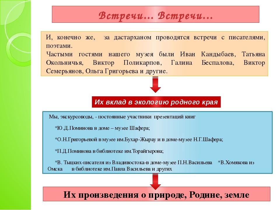 Мы, экскурсоводы, - постоянные участники презентаций книг *Ю.Д.Поминова в до...