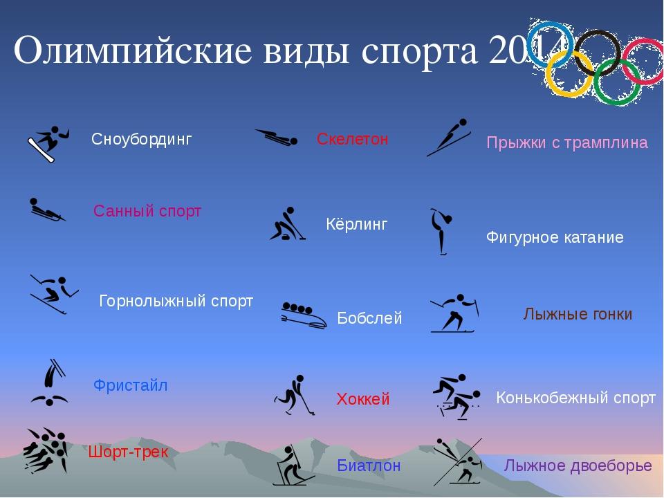 Олимпийские виды спорта 2014 Шорт-трек Хоккей Фристайл Фигурное катание Сноуб...