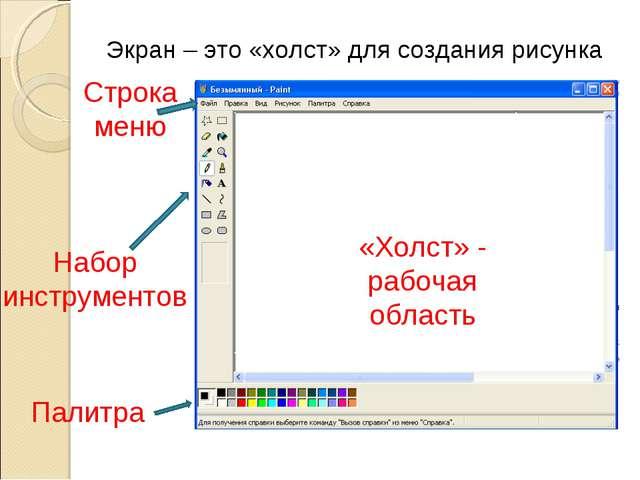 Экран – это «холст» для создания рисунка Набор инструментов Палитра «Холст» -...