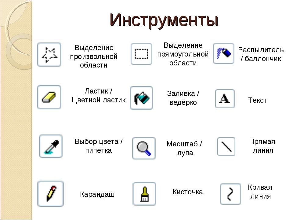 Инструменты Выделение произвольной области Ластик / Цветной ластик Выбор цвет...