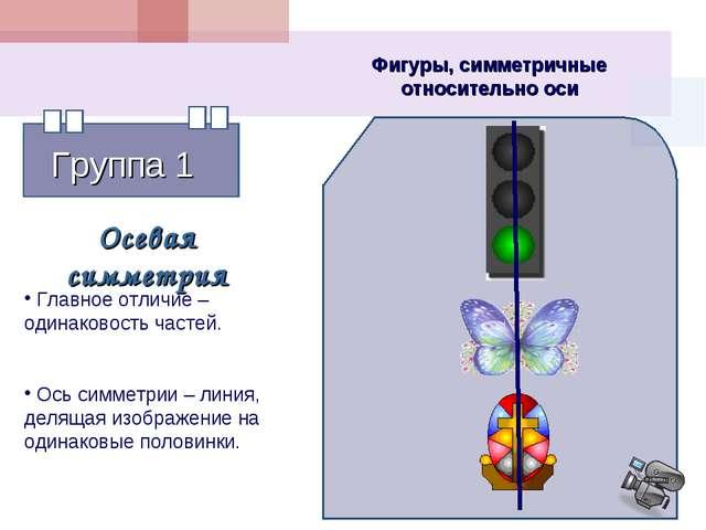 Фигуры, симметричные относительно оси Главное отличие – одинаковость частей....