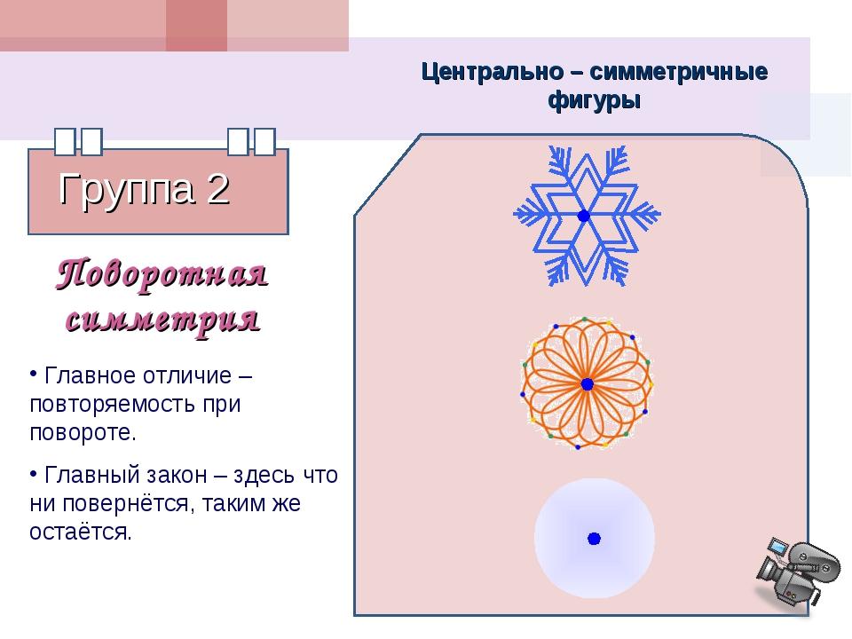 Центрально – симметричные фигуры Поворотная симметрия Главное отличие – повто...