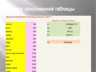 Пример заполненной таблицы Удельная теплоемкость некоторых веществ, Дж/кг°С
