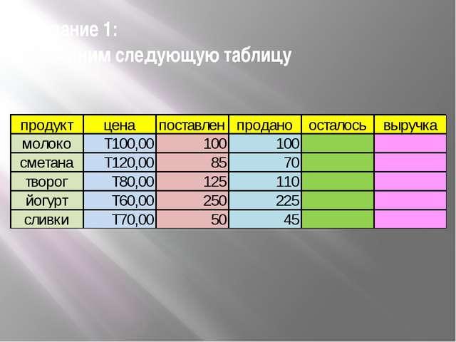 Задание 1: Заполним следующую таблицу